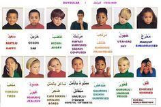 Feelings - English, Arabic & Turkish #preschool #visual