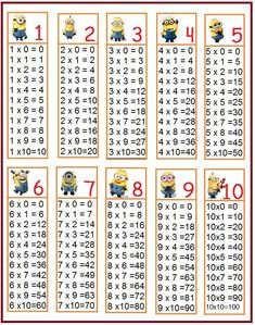 Education Discover Tabuadas dos Minions is part of Learning math - Visite o post para mais Preschool Math Math Classroom Teaching Math Math Activities School Worksheets Worksheets For Kids Math Tables Math Charts Multiplication Facts Preschool Math, Math Classroom, Teaching Math, Math Activities, Math Math, School Worksheets, Worksheets For Kids, 2nd Grade Math Worksheets, Multiplication Chart