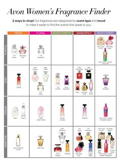 Are you worried about buying a new fragrance ? Did you know with Avon I can help you find a great fragrance by matching up the scent against what mood you are in. How do I know what it smells like? Would you like to try a sample? Ask Me! I can get you samples for free and you can try the scents you want and decide whether this fragrance is right for you.  https://stylishbeautysecrets.wordpress.com/2017/01/30/looking-for-a-new-fragrance