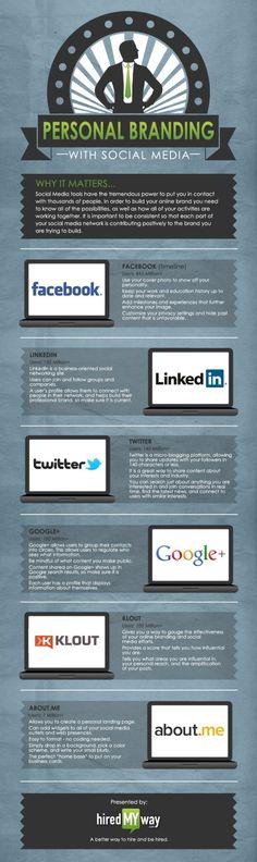 Branding personal con social media, 6 sitios para crearlo y como usarlos #Infographic