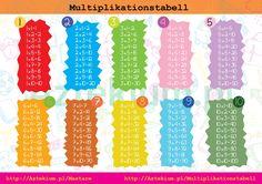 skriva ut multiplikationstabell Mathematics, Studio, Multiplication Tables, Multiplication, Math, Studios