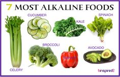 9 Important Stuff About Alkaline Diet – You'll Be Shocked That You ...