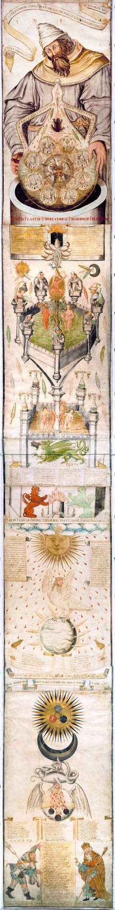 The Ripley scroll is a truly beautiful alchemical manuscript, attributed to George Ripley (c. 1415 – 1490), Canon Regular of the priory at Bridlington in Yorkshire
