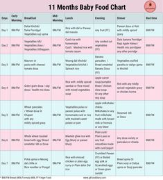 10 Months Old Baby Food Chart Indian Pogotbietthunghiduongco