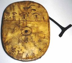 Sami shamanic drum, a horizontal line is shown that divides the celestial sphere from that of the Earth. The Sami people are the only indigenous people of Scandinavia | Museo Preistorico Etnografico, Rome