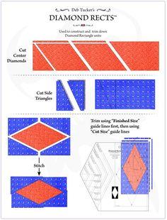 Corte de peças para um bloco de patchwork - uso da régua. Extraído do site http://www.studio180design.net/gallery/2/