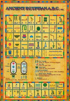 Ancient Egypt Hieroglyphics | Ancient Egyptian Alphabet (Hieroglyphics)