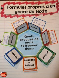 Les genres de textes: dans cahier interactif