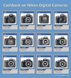 Cashback discount on Nikon cameras - http://digitalphototimes.com/nikonnews/cashback-discount-on-nikon-cameras/