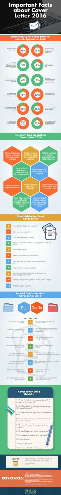 sample cover letter Cover letter tips \ guidelines Job tips - cover letter guidelines