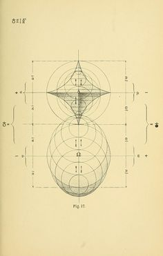 B. W. Betts' diagrams from Geometrical psychology, or, The science of representation: an abstract of the theories and diagrams of B. W. Betts (1887) by Louisa S. Cook, which details New Zealander Benjamin Bett's remarkable attempts to mathematically model the evolution of human consciousness through geometric forms.