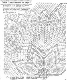 Serwety-wzory i inne - Danuta Zawadzka - Picasa Web AlbumsCrochet Doily added 80 new photos to the album: Lace Crochet.Kira scheme crochet: Album Chart with pineappleReading crochet pattern, written or chart, which one will you use? Pretty crochet chart f Free Crochet Doily Patterns, Crochet Doily Diagram, Crochet Circles, Crochet Motifs, Crochet Chart, Thread Crochet, Crochet Designs, Free Pattern, Mode Crochet