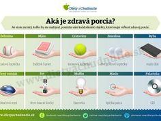 Infografika_zdrava-porcia[1]