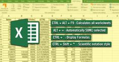 Everyone uses Excel in some form or fashion, so check out our top 40 list of the best excel shortcuts to speed up your work. Computer Love, Scientific Notation, Top 40, Need To Know, Finance, Technology, Tools, Ideas, Tech