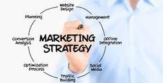 Imagini pentru consultoria de marketing