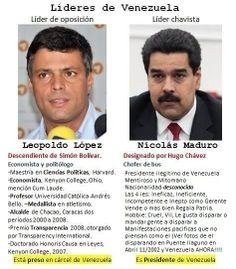 Comparacion de Leopoldo Lopez y Maduro DICTADOR!!!