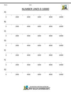 printable number line to 10000