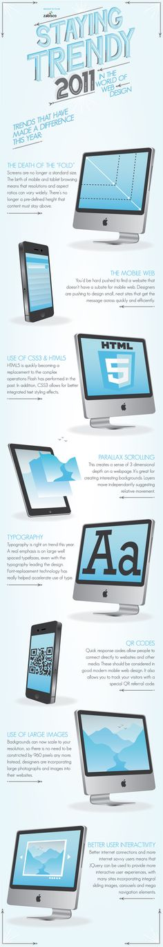 Staying Trendy 2011: In the World of Web Design #mustread #webdesign