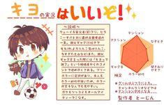 その通りすぎて尊みがパない…っこの人と飲みながら話したい!い未成年だけど!(何言ってんだ) Playing Cards, Kiyo, Twitter, Illustration, Anime, Playing Card Games, Illustrations, Anime Music, Cards