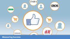 Social Media Marketing e Retail Brand