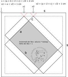 Envelope Punch Board: Zeichnung zur Berechnung der Maße, Formeln zum Berechnen