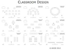 Innovation Design In Education - ASIDE: Classroom Design - Feng Shui For Learning