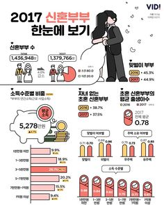 Infographics Software For Mac Refferal: 1614200599 Information Design, Information Graphics, Food Logo Design, Web Design, Print Design, Graphic Design Posters, Graphic Design Inspiration, Korea Design, Asian Design