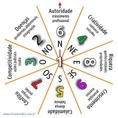 Qu es el feng shui 4 feng shui ordenar simplificar for Elementos del feng shui y su significado