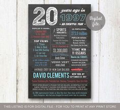 Personalized 20th birthday gift idea for him boyfriend best son best brother son in law - What happened 1997 birthday sign - DIGITAL FILE