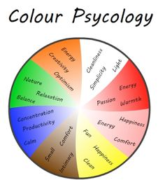 Colors Meaning psychology : color meaning or psychology of color (infographic