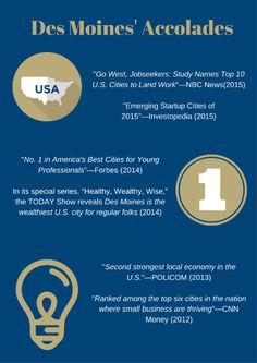 Our intern Amanda created this infographic about Des Moines for us in Canva!