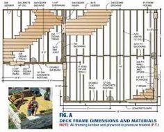 image result for deck framing guide deck pinterest