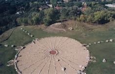 Image result for Outdoor Cherokee Medicine Wheel