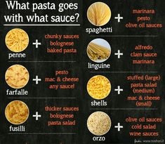 No not all pasta is the same but just shaped differently. Some types of pasta cling be...