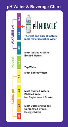 This week Dr. Robert O. Young is launching the first purified, alkaline and energized stable pH and ORP water in the World. For information on pH Miracle Water go to: https://www.phmiracleliving.com/p-643-ph-miracle-bottled-alkaline-water.aspx Ask for this pH or perfect healthy water at your local grocery store.
