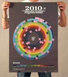 55 Cool & Creative Calendar Design Ideas For 2020 – Bashooka Calendar Layout, Print Calendar, Calendar Design, Calendar Ideas, Layout Inspiration, Graphic Design Inspiration, Design Ideas, Layout Design, Print Design