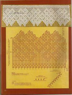 filet crochet edging - Bing Images