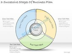 1113 Business Ppt Diagram 3 Successive Stages Of Business Plan Powerpoint Template #Powerpoint #Templates #Infographics