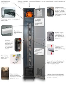 Locker Organization, Locker Storage, Boot Dryer, Ski Store, Sports Locker, Ventilation System, Lockers, Skiing, Door Handles