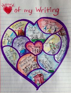 "Heart maps: Helping students create and craft authentic writing. An example of a student's heart map (a graphic organizer that helps students find the ""heart""). A way to help young writers focus their writing around topics that matter to them. Writing Lessons, Teaching Writing, Writing Activities, Teaching Ideas, Writing Ideas, Writing Plan, Sentence Writing, Kindergarten Writing, Writing Process"