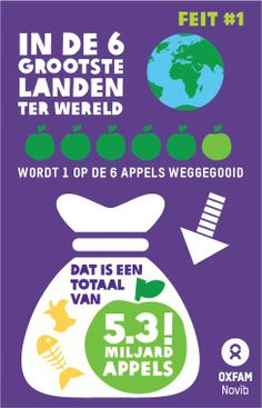 #Foodwaste Voedselbedrijven en klimaatverandering. www.behindthebran... @Oxfam Novib