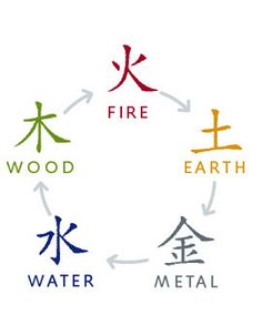 Simple Ways to Feng Shui Your Space