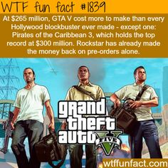 The most expenisve game to make -WTF fun facts