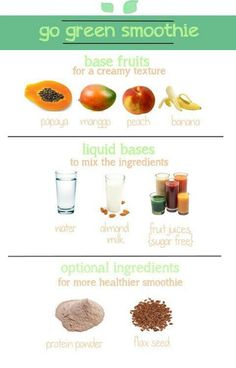 Green Smoothie Options!