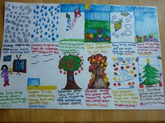 Copywork + poetry + art + nature = fun homeschool project - can do this with other poems too #kids #seasons #calendar #year