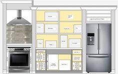 Kitchen Cabinet Organization @ Three Peas Create