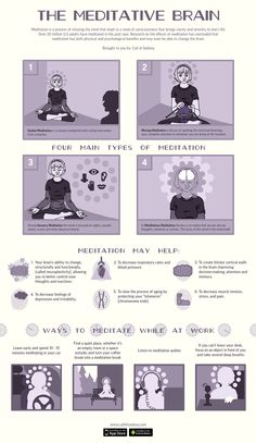 Source: http://www.bittopper.com/post.php?id=2659219052c2038f16e422.57213872 INFOGRAPHICS DETAILS: Meditation is a process of relaxing the mind that l...