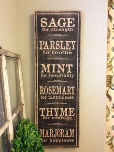Kitchen DIY Do It Yourself Kitchen Art Ideas Ingredients Typography Art Chalkboard DIY Kitchen Art Ideas Using Kitchenware and Utensils