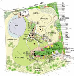 garden designs and layouts garden layout design on garden design garden project country garden
