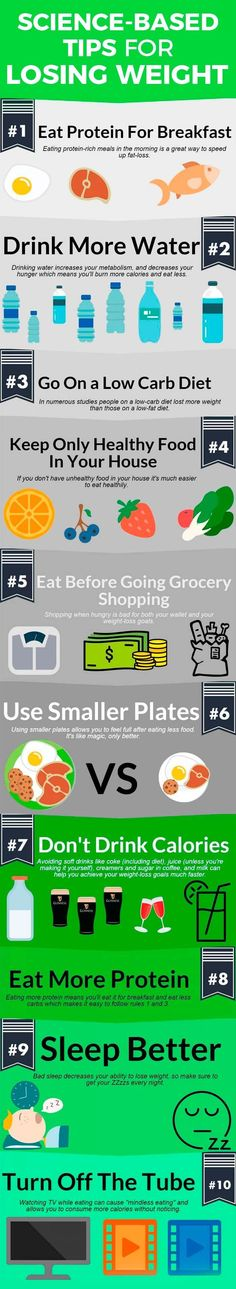 The way to lose 23 pounds in 21 days. Science based tips to lose weight. The way to lose 23 pounds in 21 days. Science based tips to lose weight. Herbalife, Losing Weight Tips, How To Lose Weight Fast, Weight Gain, Lose Fat, Get Healthy, Healthy Tips, Healthy Weight, Fitness Diet